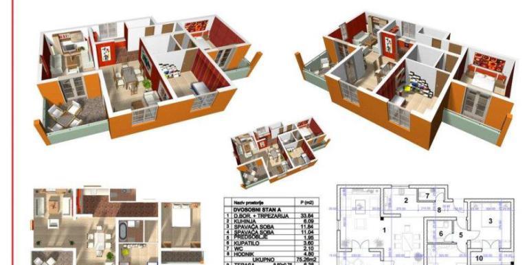 STAN 86 m2