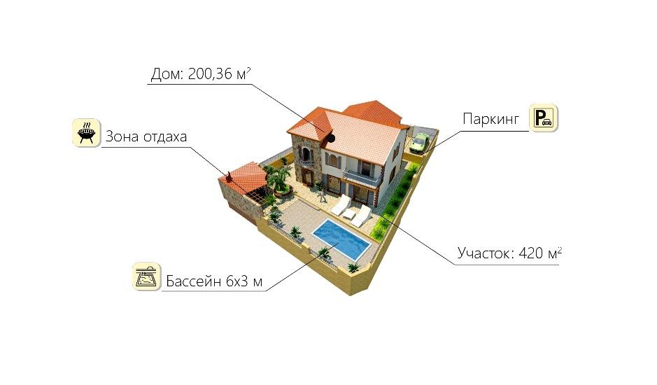 Вилла в строящемся коттеджном поселке